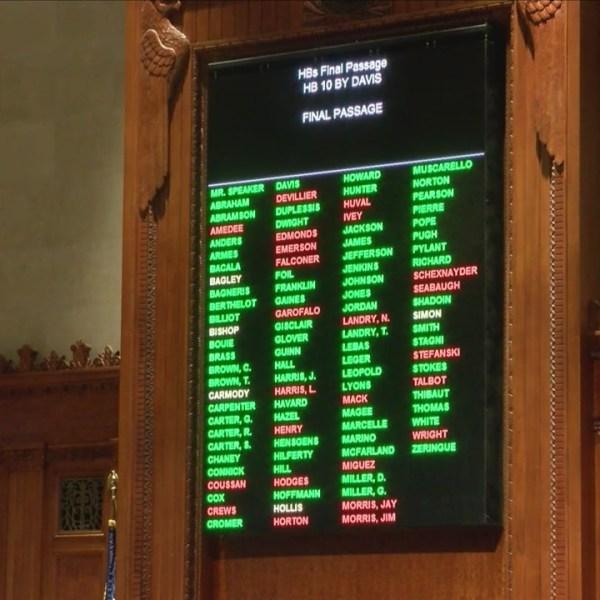 Compromise? La. House sends sales tax bill to Senate